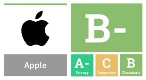 greenpeace_apple2