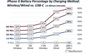 report_charging